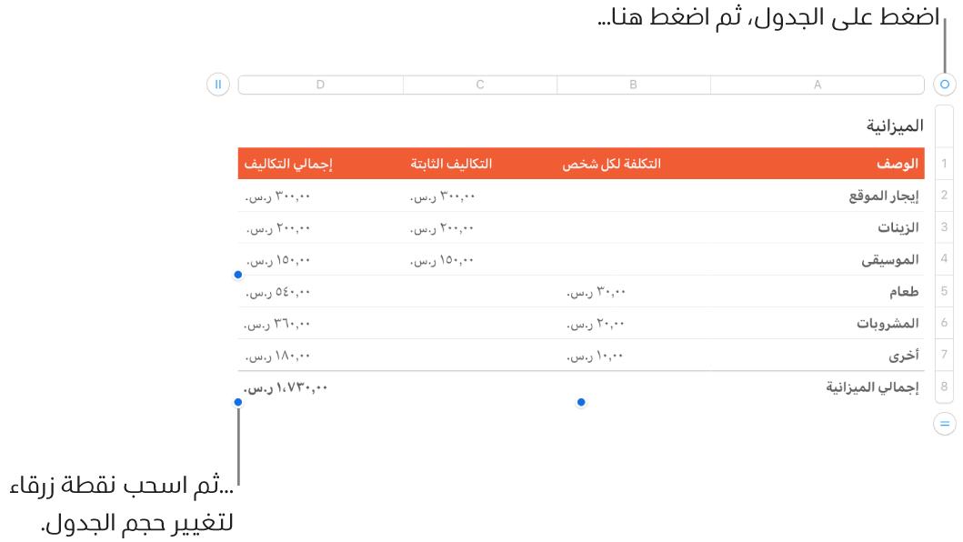 جدول محدد وبه نقاط زرقاء لتغيير الحجم.