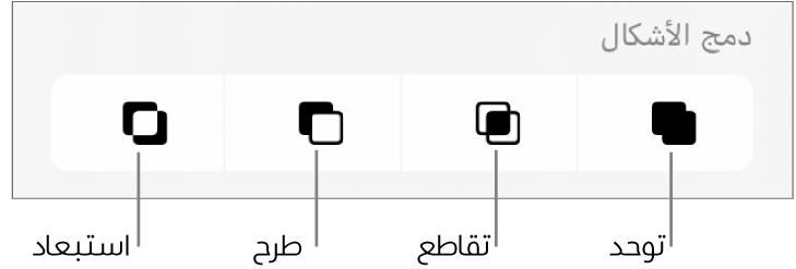 الأزرار توحد، وتقاطع، وطرح، واستبعاد أسفل الأشكال المدمجة.