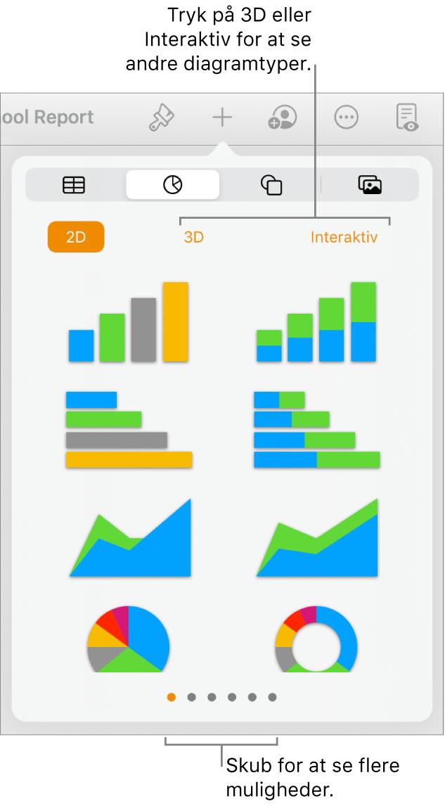 Menuen Tilføj diagram, der viser 2D-diagrammer.