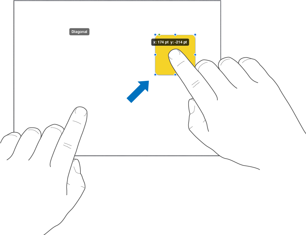 Un dedo sobre un objeto y otro dedo deslizándose hacia la parte superior de la pantalla.