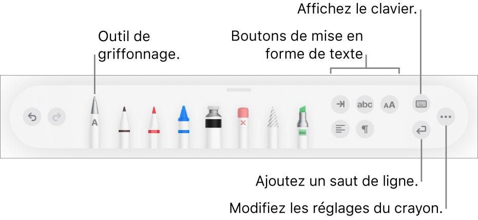 La barre d'outils de rédaction, de dessin et d'annotation avec l'outil Griffonner à gauche. On trouve sur la droite les boutons permettant de mettre en forme le texte, d'afficher la clavier, d'ajouter un saut de paragraphe et d'ouvrir le menu Plus.