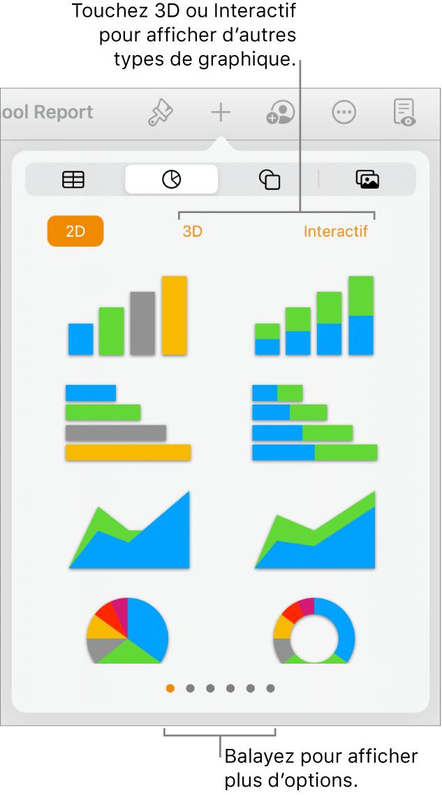 Menu Ajouter un graphique affichant des graphiques 2D.