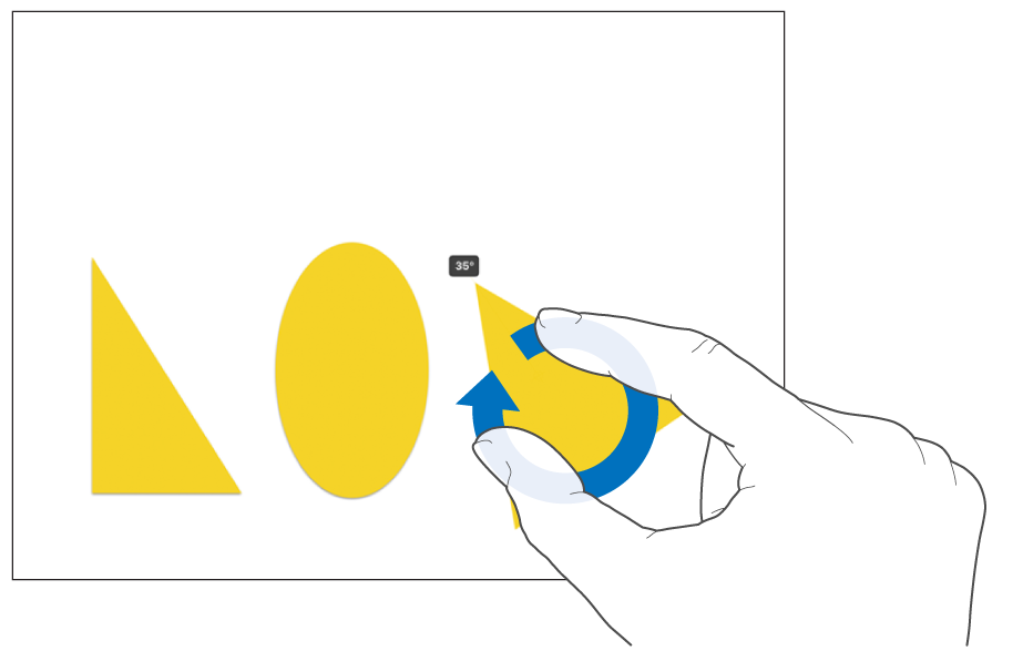 שתי אצבעות מסובבות אובייקט.