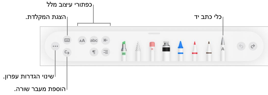 סרגל הכלים לכתיבה, ציור וסימון, עם הכלי ״כתב יד״ בצד. משמאל ישנם כפתורים לעיצוב מלל, הצגת המקלדת, הוספת מעבר פיסקה ופתיחת התפריט ״עוד״.