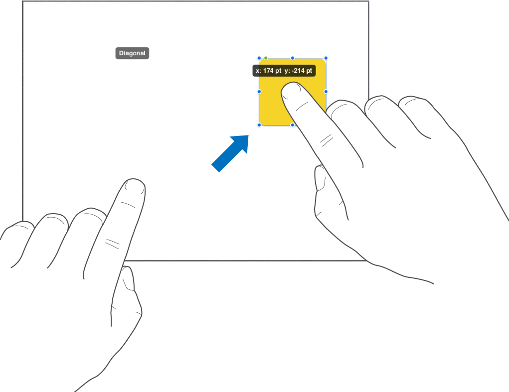 Um dedo sobre um objeto e outro dedo passando na direção da parte superior da tela.