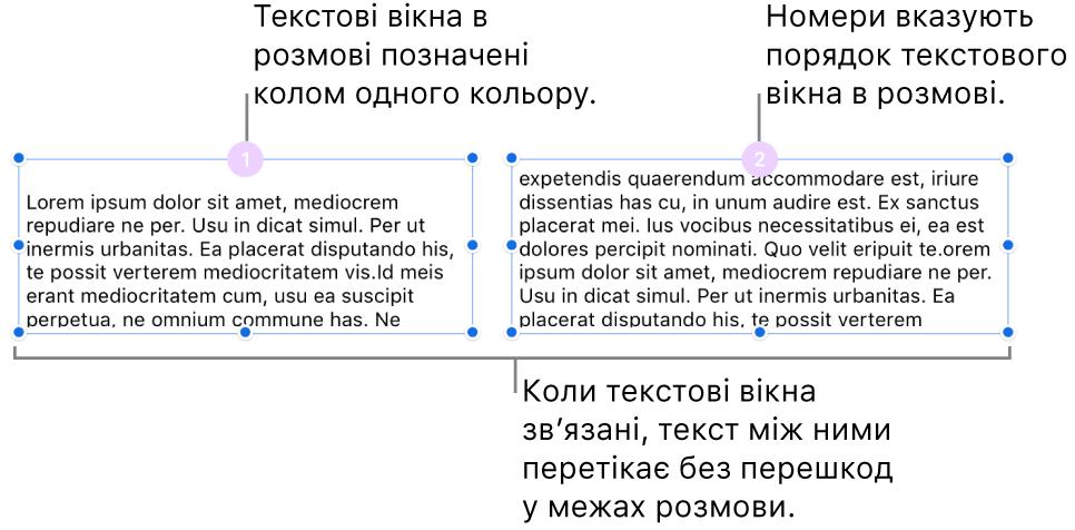 Два текстових вікна з бузковими колами вгорі й цифрами 1 і 2 в колах.