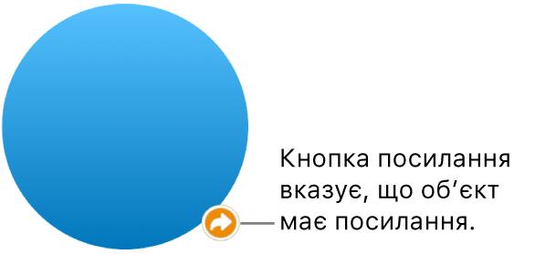 Кнопка посилання на фігурі.