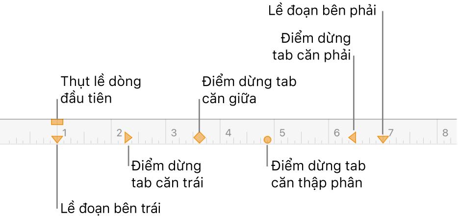 Thước hiển thị các điều khiển cho lề trái và lề phải, thụt lề dòng đầu tiên và bốn loại điểm dừng tab.