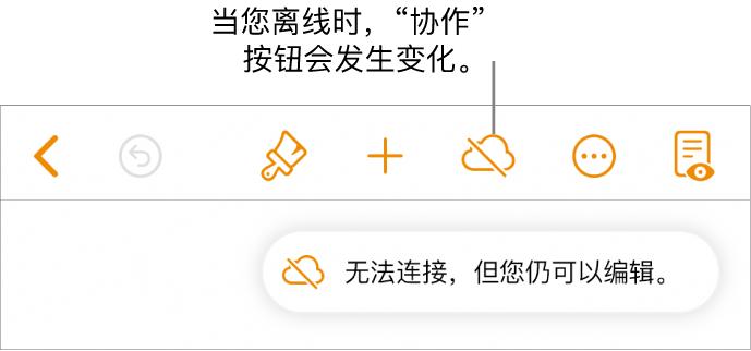 """屏幕顶部的按钮,其中""""协作""""按钮变成带有对角线的云图标。屏幕上的提醒显示:""""您已离线,但仍可以编辑。"""""""