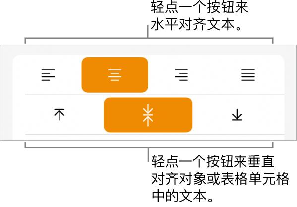 文本的水平和垂直对齐按钮。