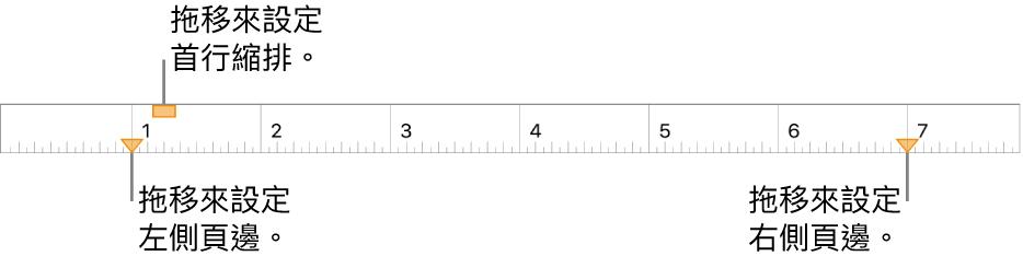 尺標的說明文字指向左頁邊標記、第一行縮排標記和右頁邊標記。