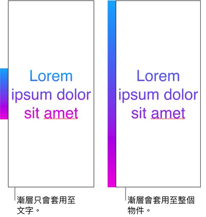並排範例。第一個文字範例顯示:只對文字套用漸層,讓整段色譜顯示在文字中。第二個文字範例顯示:對整個物件套用漸層,因此文字中只顯示一部分的色譜。