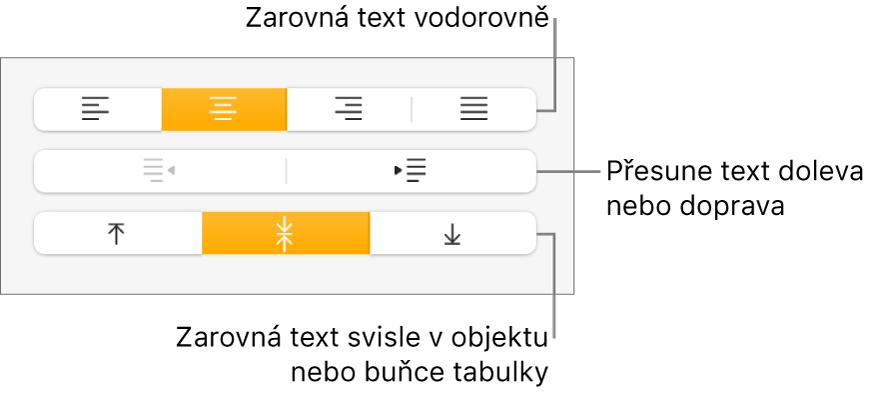 Oddíl Zarovnání spopisky tlačítek zarovnání textu arozestupů