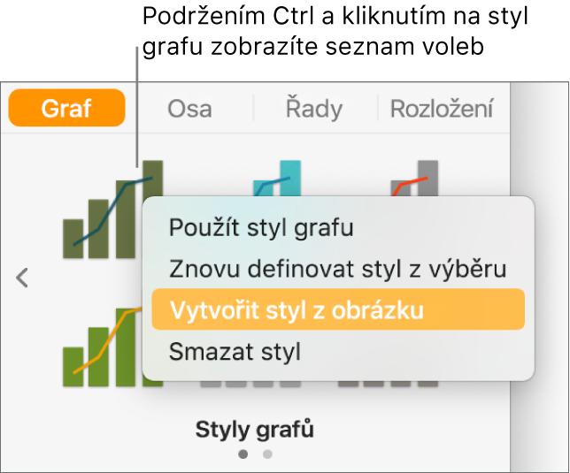 Nabídka zkratek pro styl grafu