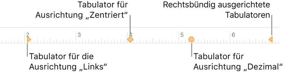 Das Lineal mit Markierungen für den linken und rechten Absatzrand, den Einzug der ersten Zeile und die Tabs (links, zentriert, dezimal und rechts)