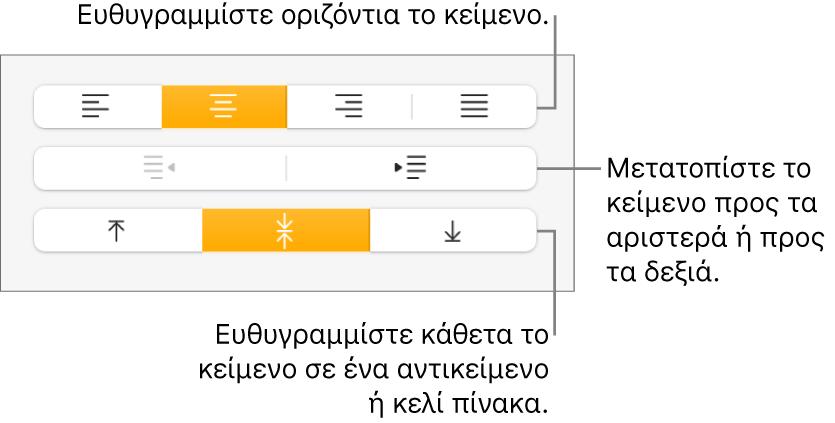 Η ενότητα «Στοίχιση» του επιθεωρητή μορφοποίησης με κουμπιά για τη στοίχιση κειμένου οριζόντια και κατακόρυφα και κουμπιά για μετακίνηση κειμένου αριστερά ή δεξιά.