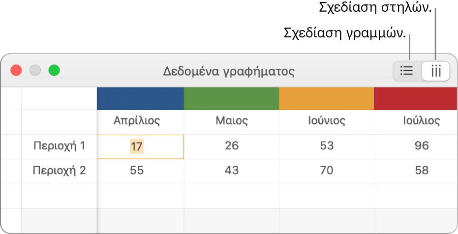 Ο Επεξεργαστής δεδομένων γραφήματος που δείχνει τον τρόπο σχεδίασης σειρών δεδομένων.