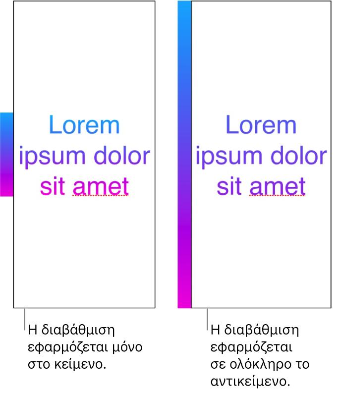 Ένα παράδειγμα κειμένου με τη διαβάθμιση εφαρμοσμένη μόνο στο κείμενο, με ολόκληρο το χρωματικό φάσμα να εμφανίζεται στο κείμενο. Δίπλα του είναι ένα άλλο παράδειγμα κειμένου με τη διαβάθμιση εφαρμοσμένη σε ολόκληρο το αντικείμενο, με μόνο ένα τμήμα του χρωματικού φάσματος να εμφανίζεται στο κείμενο.
