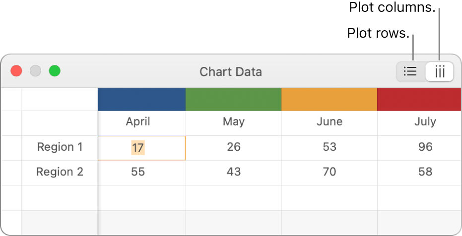 The Chart Data editor showing how to plot data series.