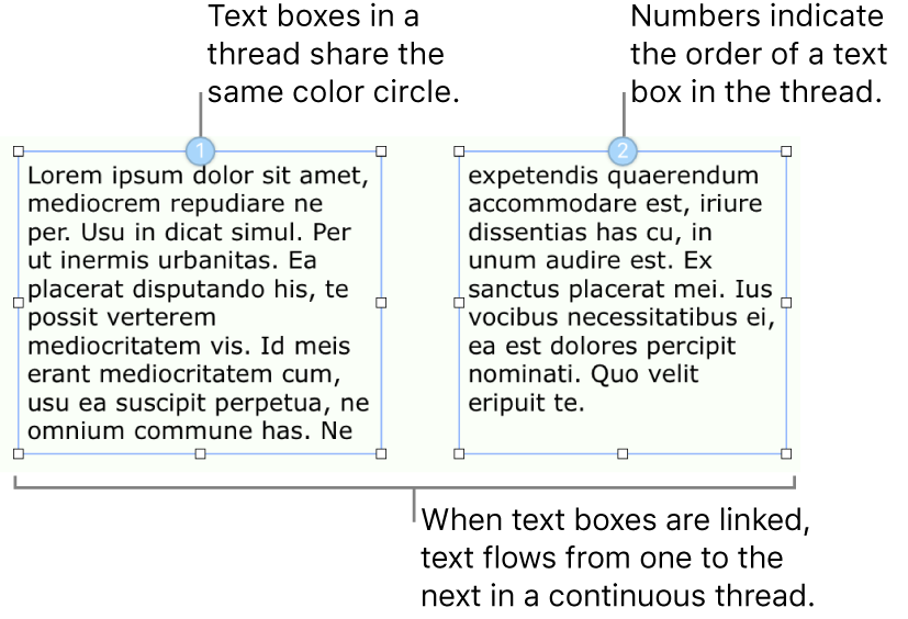 Two text boxes with blue circles at the top and numbers 1 and 2 in the circles.