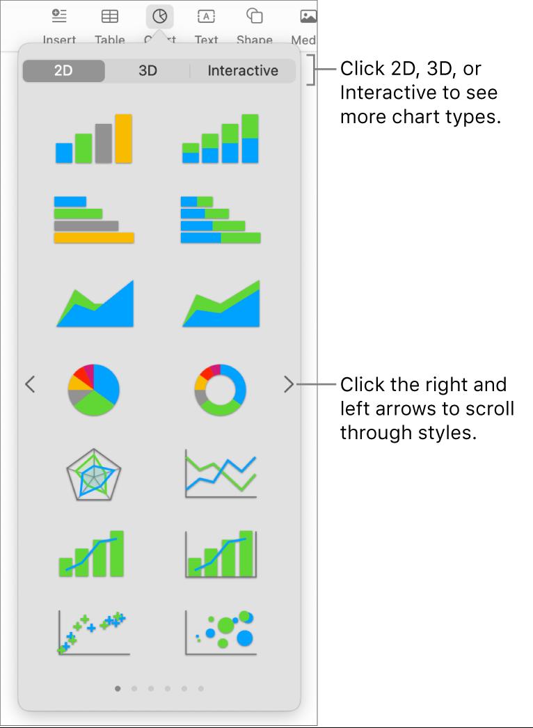 Add chart menu.