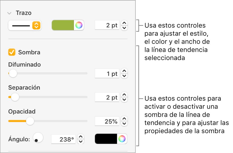 Controles de la barra lateral para cambiar el aspecto de las líneas de tendencia.