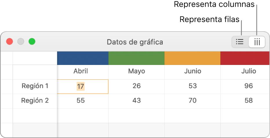 El editor de datos de la gráfica, que muestra cómo representar las series de datos.