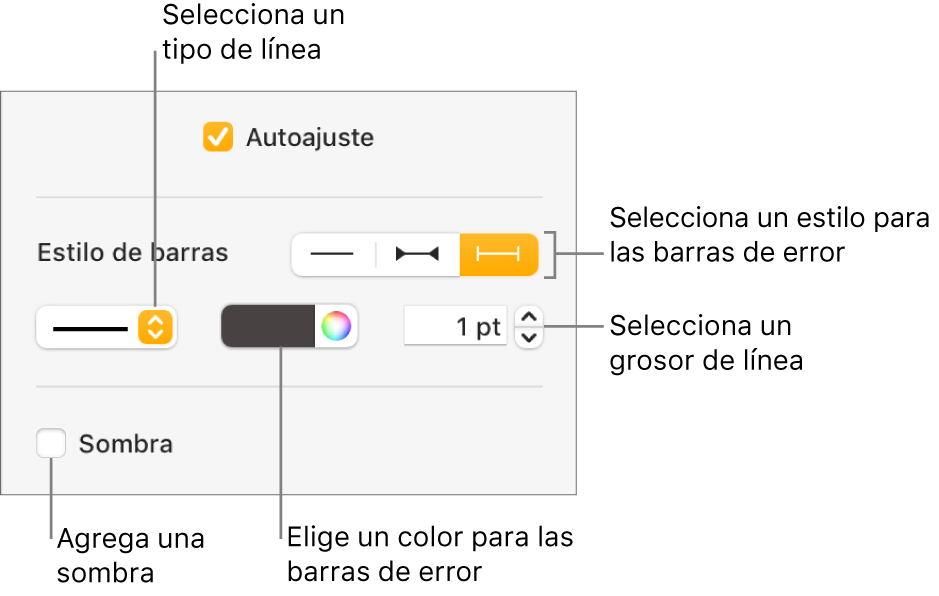 Los controles para aplicar un estilo a las barras de error.