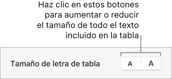 Controles para cambiar el tamaño de todo el texto de la tabla.
