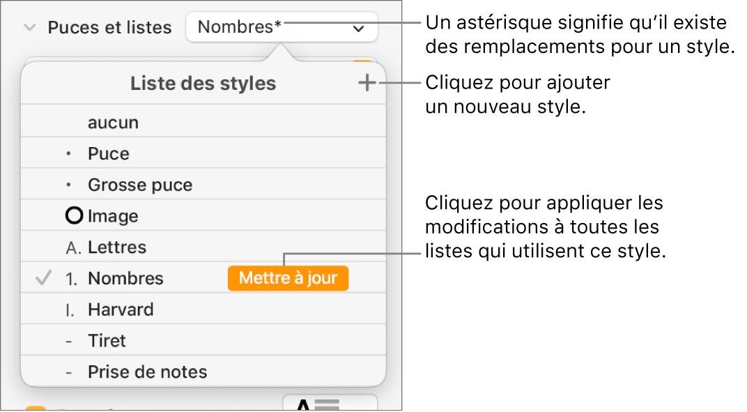 Menu local Styles de liste avec un astérisque indiquant une substitution et des légendes pour le bouton Nouveau style, et un sous-menu d'options de gestion des styles.