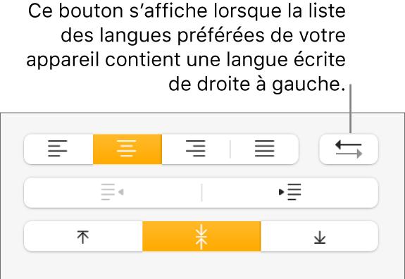 Le bouton Direction du paragraphe en regard des boutons d'alignement du paragraphe.