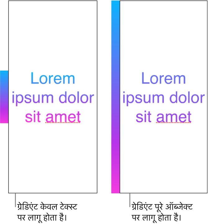केवल टेक्स्ट को ग्रेडिएंट लागू किए हुए टेक्स्ट का उदाहरण ताकि पूरा रंग स्पेक्ट्रम टेक्स्ट में दिखाई दे। इसके बग़ल में है पूरे ऑब्जेक्ट को ग्रेडिएंट लागू किए हुए टेक्स्ट का दूसरा उदाहरण ताकि रंग स्पेक्ट्रम का वही भाग टेक्स्ट में दिखाई दे।