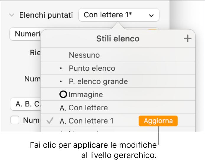 """Il menu a comparsa """"Stili elenco"""" con un pulsante Aggiorna accanto al nome nel nuovo stile."""
