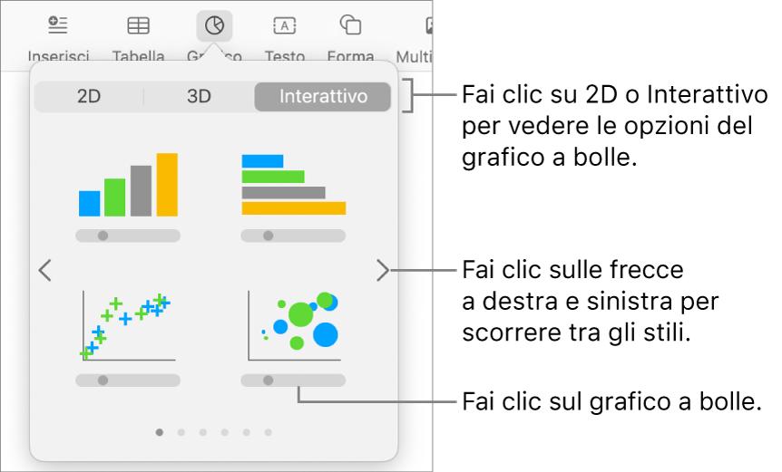 """Menu """"Aggiungi grafico"""" con grafici interattivi e una didascalia per il grafico a bolle."""