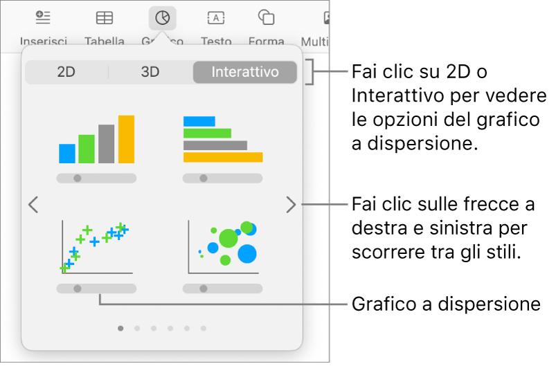 """Menu """"Aggiungi grafico"""" con l'opzione per un grafico a dispersione."""