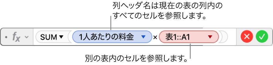 数式エディタ。1つの表の列と別の表のセルを参照する数式が表示されている状態。