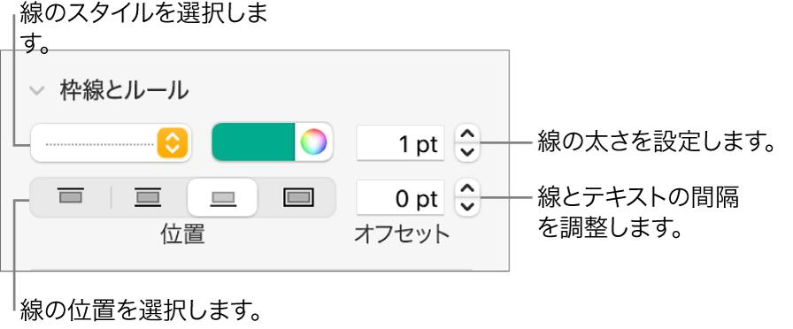 線のスタイル、太さ、位置、カラーを変更するためのコントロール。