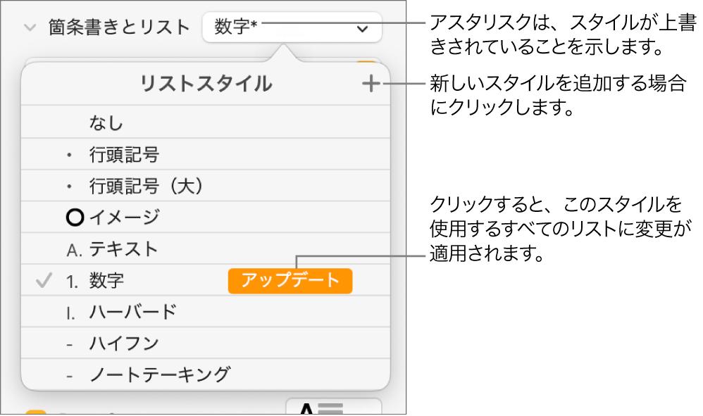「リストスタイル」ポップアップメニュー。オーバーライドを示すアスタリスク、「新規スタイル」ボタンへのコールアウト、およびスタイルを管理するためのオプションのサブメニューが表示されている。