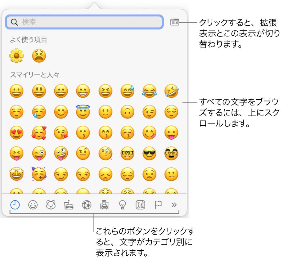 顔文字が表示されている「特殊文字」ポップアップ、さまざまなタイプの記号のボタン(下部)、および「文字」ウインドウ全体を表示するボタンへのコールアウト。