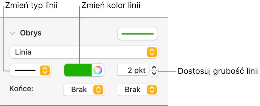 Narzędzia obrysu służące do ustawiania punktów końcowych, grubości linii oraz koloru.