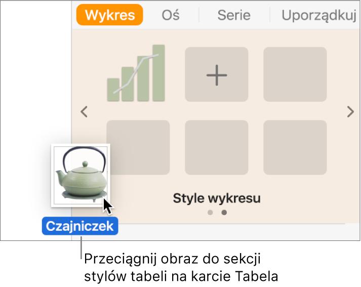 Przeciąganie obrazka do panelu stylów tabeli wcelu utworzenia nowego stylu.