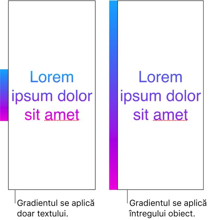 Un exemplu de text cu gradientul aplicat doar textului, astfel încât tot spectrul de culori să apară în text. Lângă acesta se află un alt exemplu de text cu gradientul aplicat întregului obiect, astfel încât doar o parte din spectrul de culori să apară în text.
