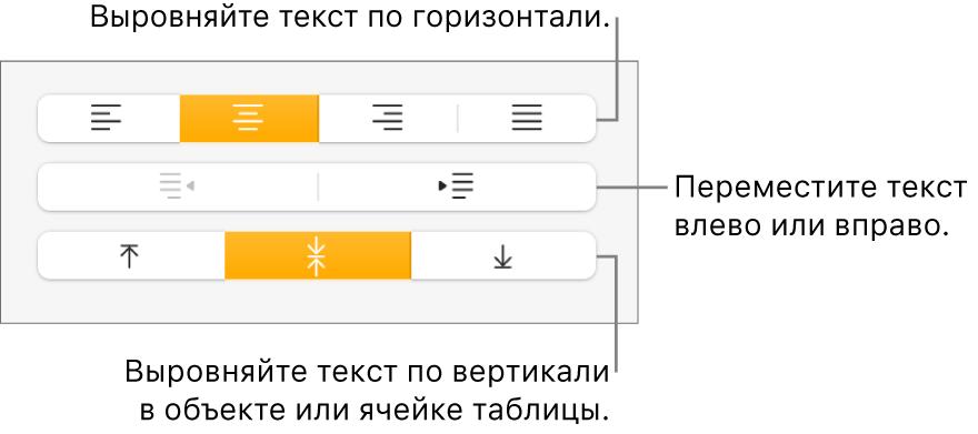 Раздел «Выравнивание» с вынесенными кнопками для выравнивания текста и установки интервалов.