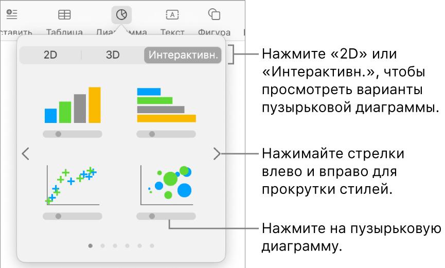 Меню диаграмм с интерактивными диаграммами и вызванным вариантом пузырьковой диаграммы.