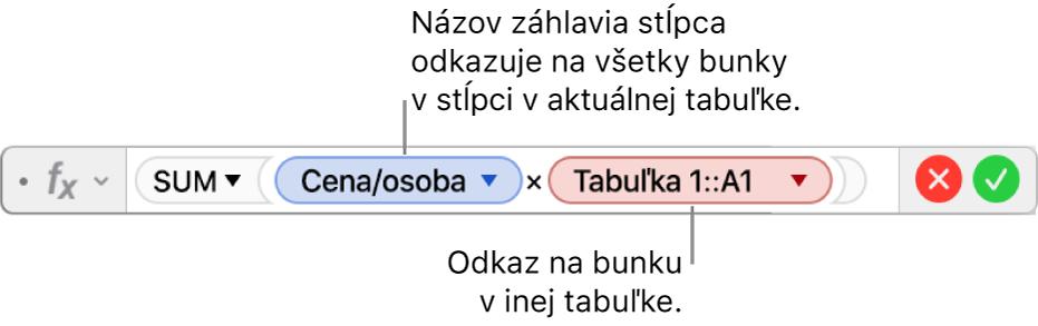 Editor vzorcov so zobrazeným vzorcom odkazujúcim na stĺpec vjednej tabuľke abunku vdruhej tabuľke.