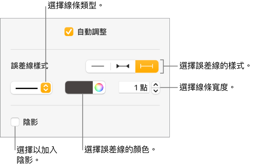 設定誤差線樣式的控制項目。