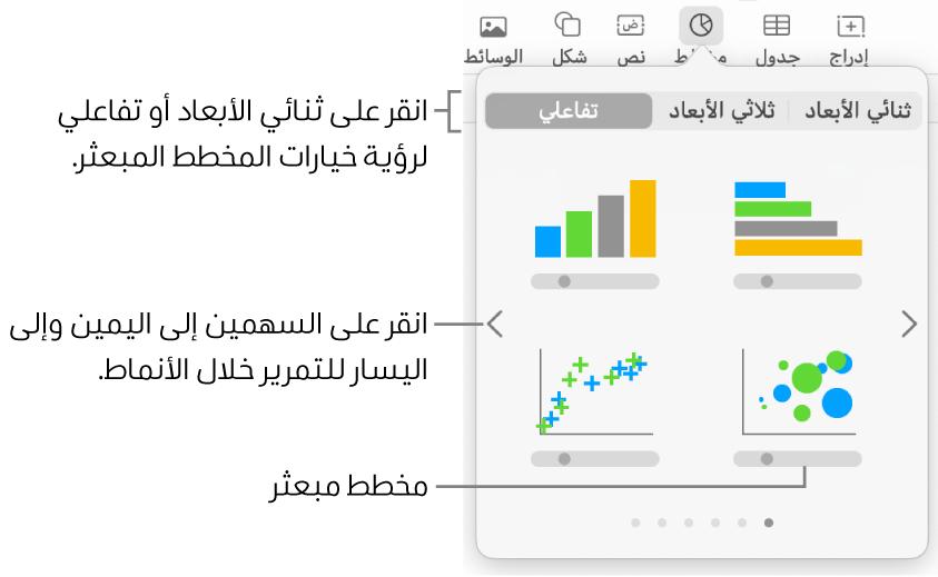 قائمة المخطط وتعرض مخططات تفاعلية، تشتمل على خيار مخطط مبعثر.