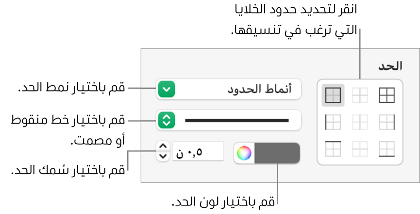 عناصر التحكم الخاصة بتطبيق أنماط حدود الخلايا.