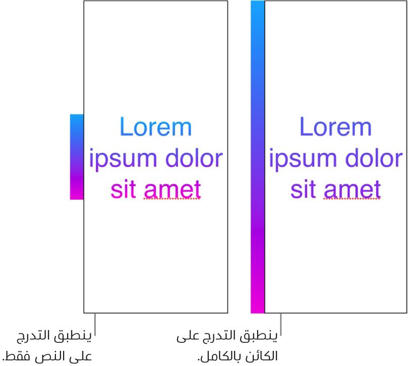 أمثلة جنبًا إلى جنب. يعرض المثال الأول نصًا بتدرج مطبق على النص فقط، بحيث يظهر نطاق الألوان بالكامل في النص. يعرض المثال الثاني نصًا بتدرج مطبق على الكائن بأكمله، بحيث يظهر جزء فقط من نطاق الألوان في النص.