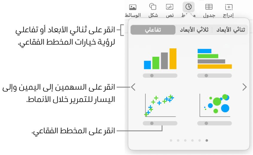 قائمة المخطط وتعرض مخططات تفاعلية، تشتمل على خيار مخطط فقاعي.